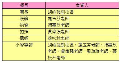 潮州會館中學的中二級上海學習之旅 (20至23/03/2018)相片1
