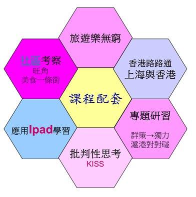 潮州會館中學的中二級上海學習之旅 (20至23/03/2018)相片3